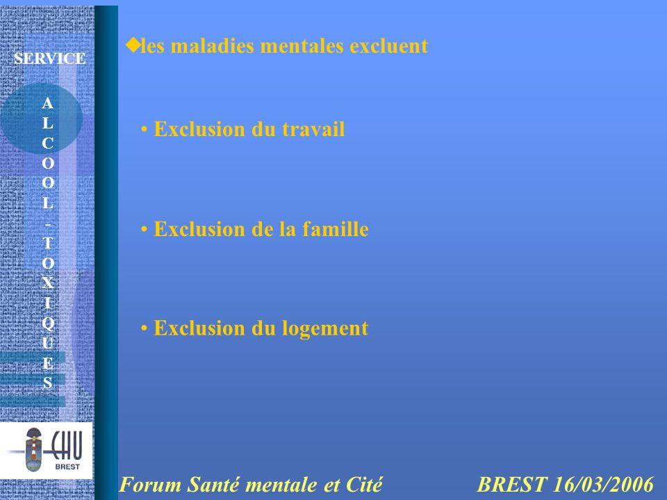 ALCOOL-TOXIQUESALCOOL-TOXIQUES SERVICE les maladies mentales excluent Forum Santé mentale et Cité BREST 16/03/2006 Exclusion du travail Exclusion de l