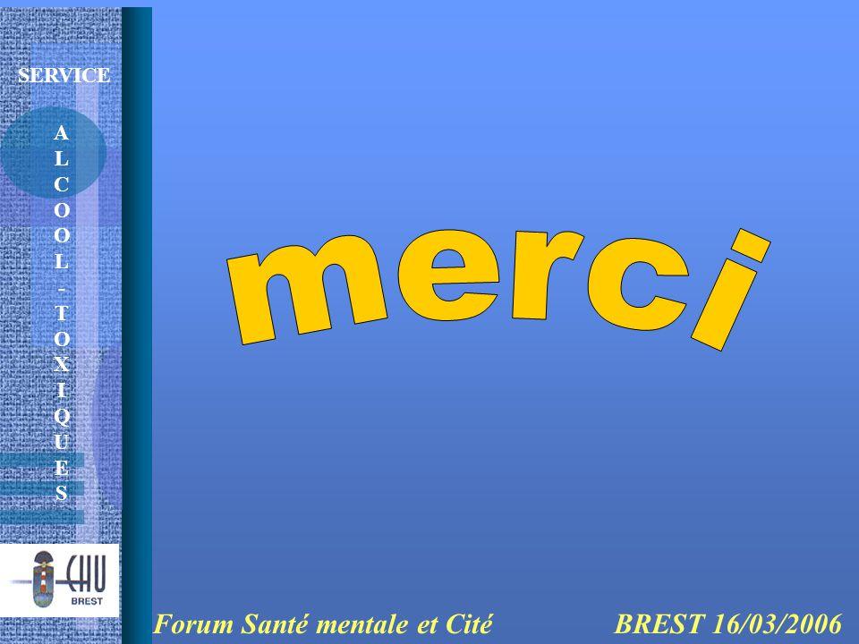 ALCOOL-TOXIQUESALCOOL-TOXIQUES SERVICE Forum Santé mentale et Cité BREST 16/03/2006