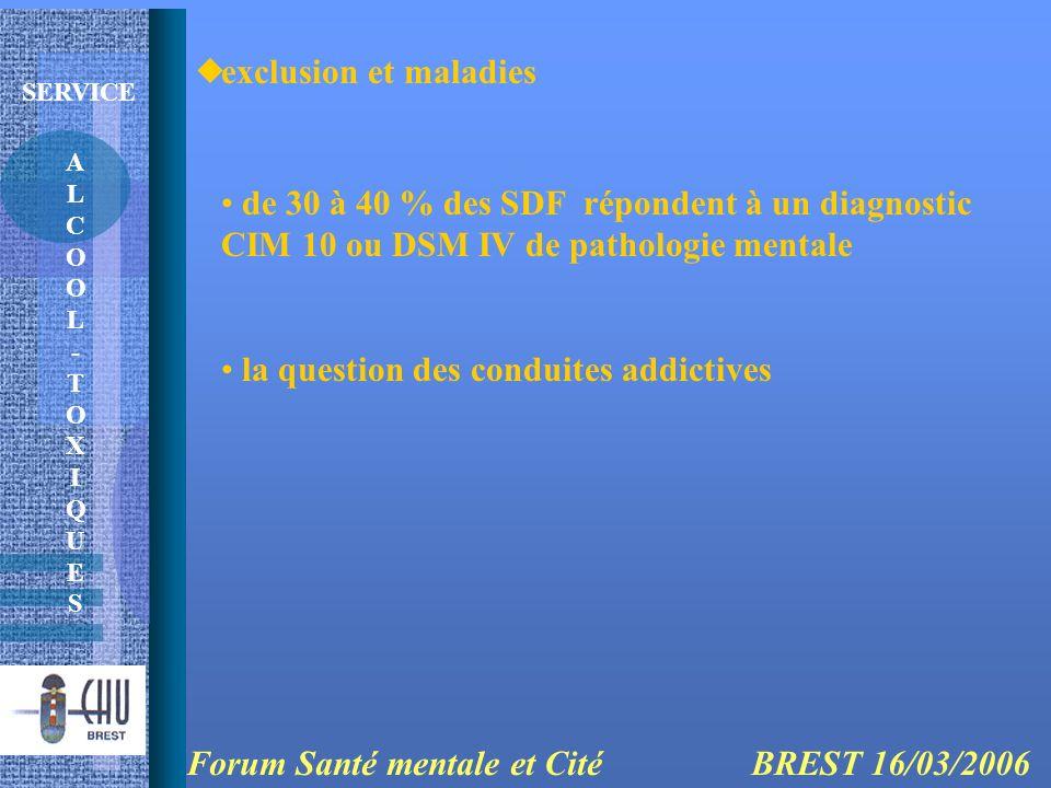 ALCOOL-TOXIQUESALCOOL-TOXIQUES SERVICE exclusion et maladies Forum Santé mentale et Cité BREST 16/03/2006 de 30 à 40 % des SDF répondent à un diagnost