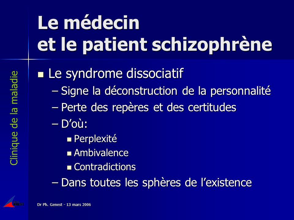Dr Ph. Genest - 13 mars 2006 Le médecin et le patient schizophrène Le syndrome dissociatif Le syndrome dissociatif –Signe la déconstruction de la pers