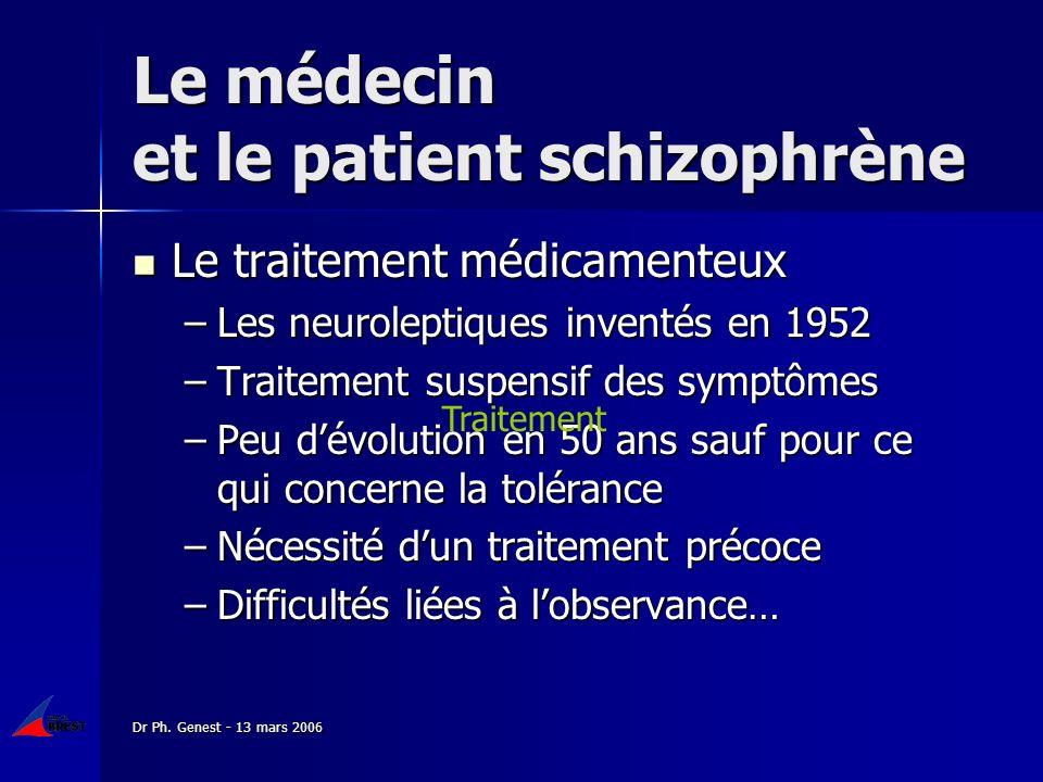 Dr Ph. Genest - 13 mars 2006 Le médecin et le patient schizophrène Le traitement médicamenteux Le traitement médicamenteux –Les neuroleptiques inventé