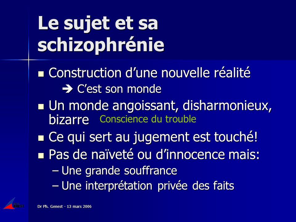 Dr Ph. Genest - 13 mars 2006 Le sujet et sa schizophrénie Construction dune nouvelle réalité Construction dune nouvelle réalité Cest son monde Cest so