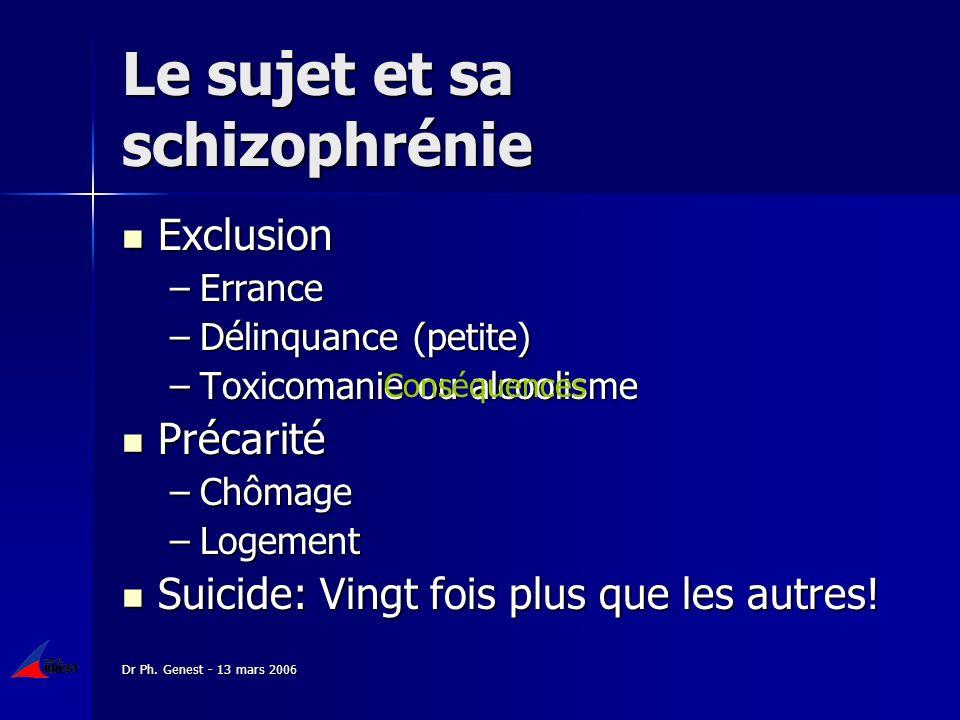 Dr Ph. Genest - 13 mars 2006 Exclusion Exclusion –Errance –Délinquance (petite) –Toxicomanie ou alcoolisme Précarité Précarité –Chômage –Logement Suic
