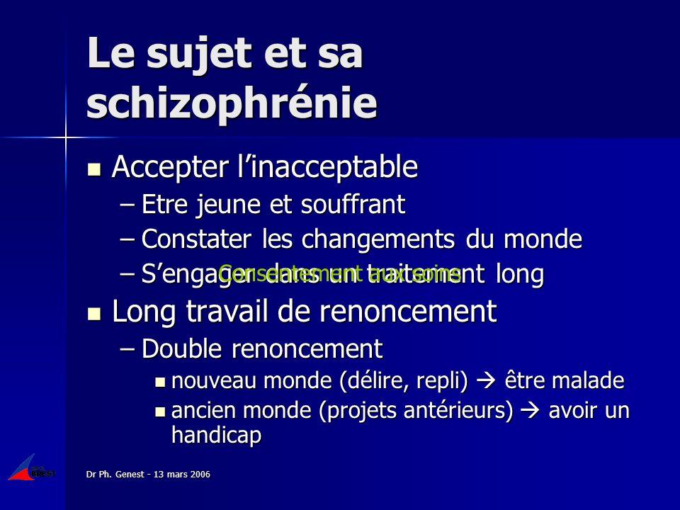 Dr Ph. Genest - 13 mars 2006 Le sujet et sa schizophrénie Accepter linacceptable Accepter linacceptable –Etre jeune et souffrant –Constater les change