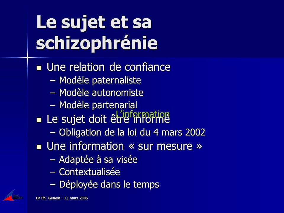 Dr Ph. Genest - 13 mars 2006 Une relation de confiance Une relation de confiance –Modèle paternaliste –Modèle autonomiste –Modèle partenarial Le sujet