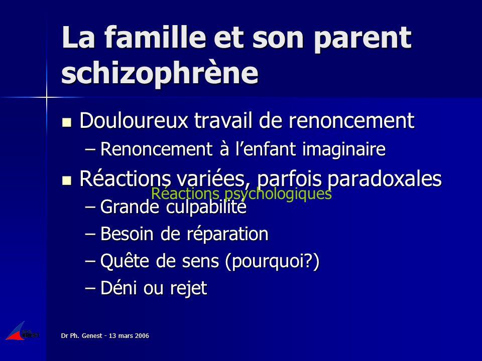 Dr Ph. Genest - 13 mars 2006 La famille et son parent schizophrène Douloureux travail de renoncement Douloureux travail de renoncement –Renoncement à
