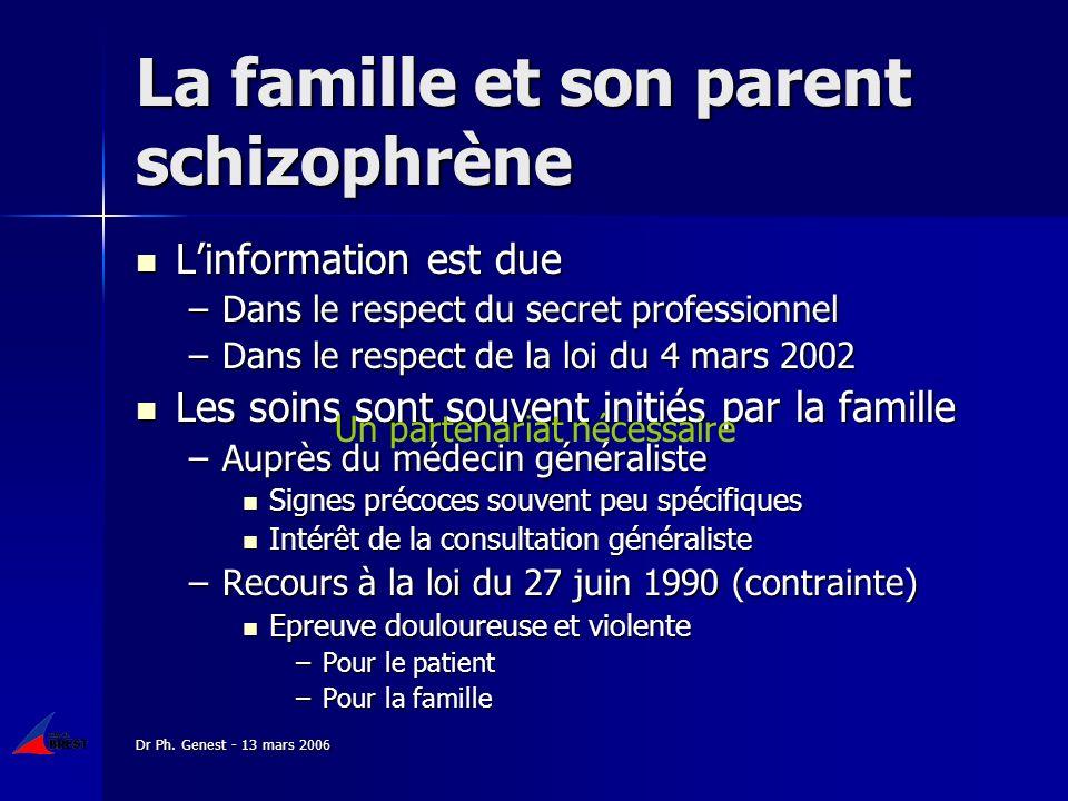 Dr Ph. Genest - 13 mars 2006 La famille et son parent schizophrène Linformation est due Linformation est due –Dans le respect du secret professionnel