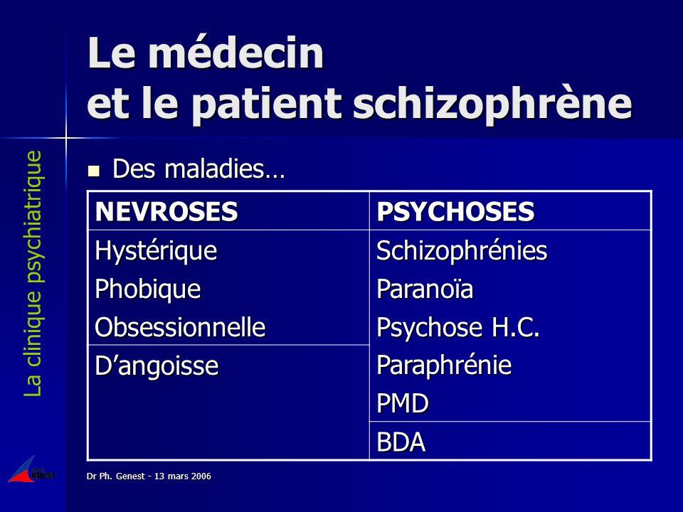 Dr Ph. Genest - 13 mars 2006 Des maladies… Des maladies… NEVROSESPSYCHOSES HystériquePhobiqueObsessionnelleSchizophréniesParanoïa Psychose H.C. Paraph
