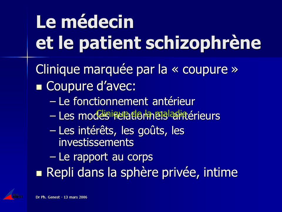 Dr Ph. Genest - 13 mars 2006 Le médecin et le patient schizophrène Clinique marquée par la « coupure » Coupure davec: Coupure davec: –Le fonctionnemen