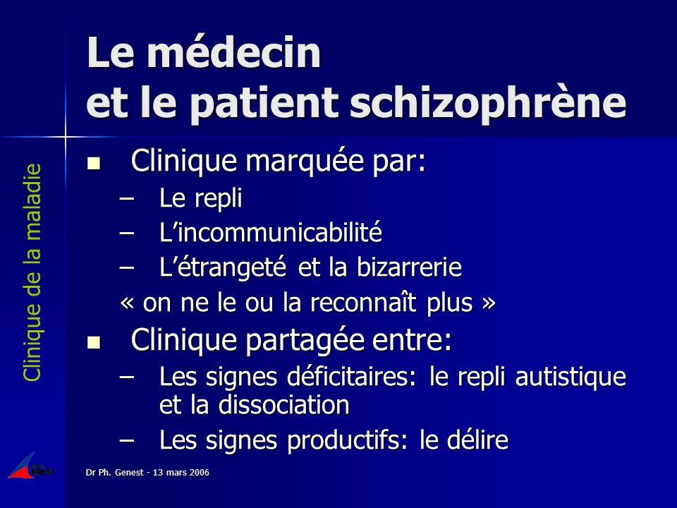 Dr Ph. Genest - 13 mars 2006 Le médecin et le patient schizophrène Clinique marquée par: Clinique marquée par: –Le repli –Lincommunicabilité –Létrange