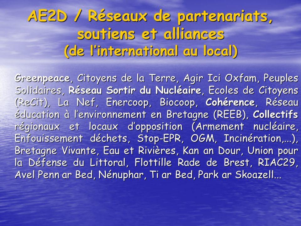 AE2D / Réseaux de partenariats, soutiens et alliances (de linternational au local) Greenpeace, Citoyens de la Terre, Agir Ici Oxfam, Peuples Solidaire