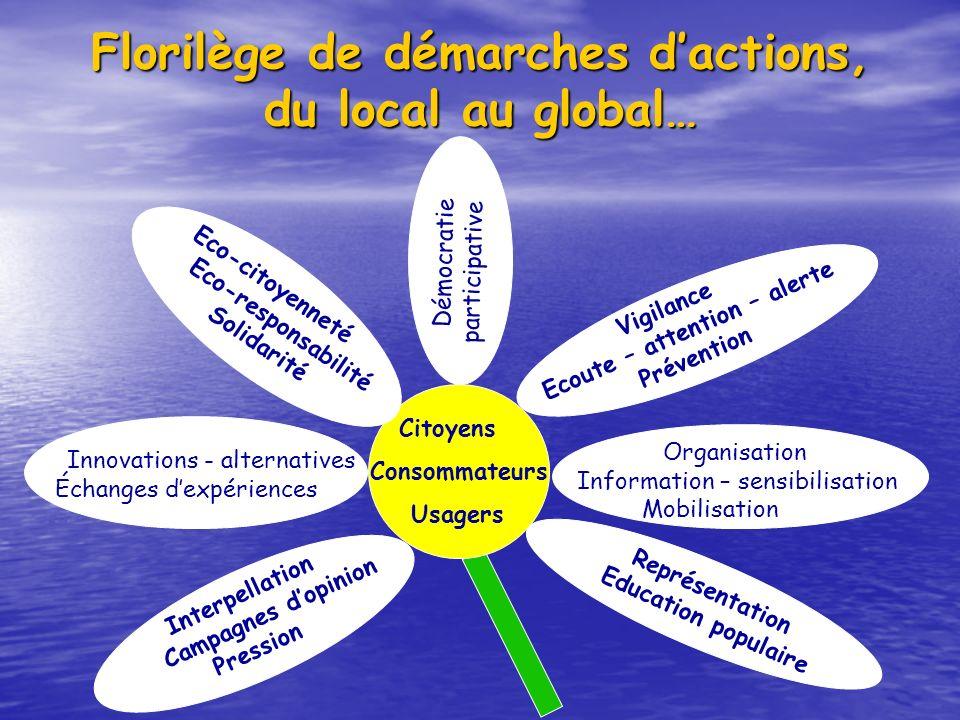 Florilège de démarches dactions, du local au global… Citoyens Consommateurs Usagers Innovations - alternatives Échanges dexpériences Organisation Info