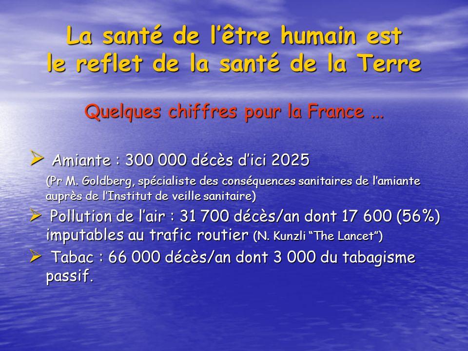 La santé de lêtre humain est le reflet de la santé de la Terre Quelques chiffres pour la France... Amiante : 300 000 décès dici 2025 Amiante : 300 000