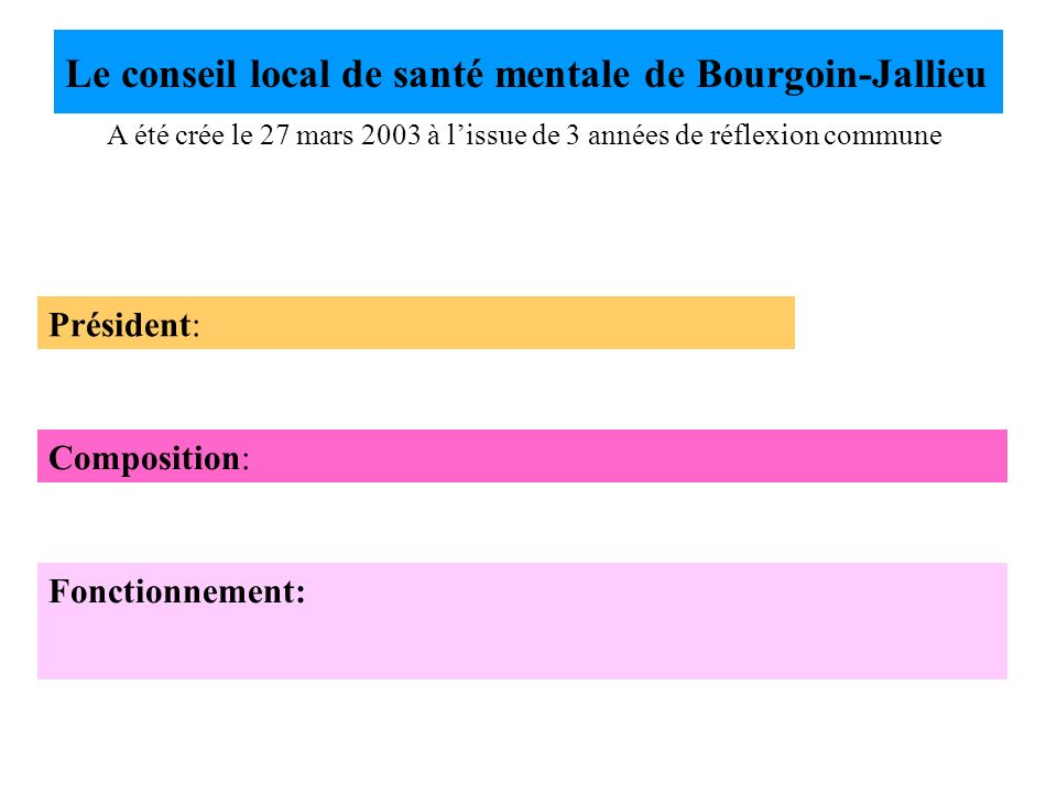 Le conseil local de santé mentale de Bourgoin-Jallieu A été crée le 27 mars 2003 à lissue de 3 années de réflexion commune Président: Composition: Fon