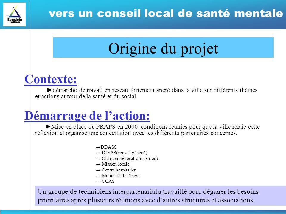 vers un conseil local de santé mentale Origine du projet Contexte: démarche de travail en réseau fortement ancré dans la ville sur différents thèmes e