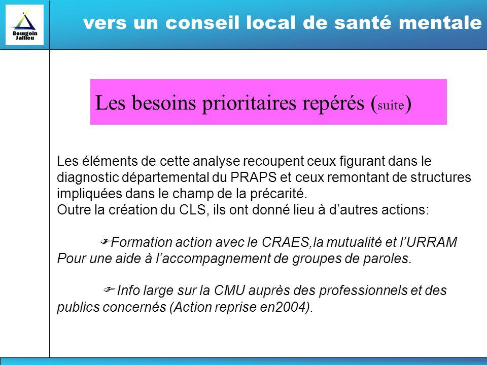 Les éléments de cette analyse recoupent ceux figurant dans le diagnostic départemental du PRAPS et ceux remontant de structures impliquées dans le cha