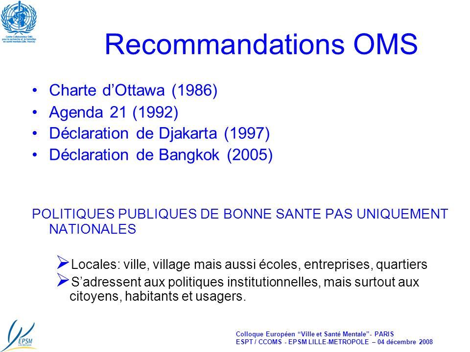 Colloque Européen Ville et Santé Mentale- PARIS ESPT / CCOMS - EPSM LILLE-METROPOLE – 04 décembre 2008 Recommandations OMS Charte dOttawa (1986) Agenda 21 (1992) Déclaration de Djakarta (1997) Déclaration de Bangkok (2005) POLITIQUES PUBLIQUES DE BONNE SANTE PAS UNIQUEMENT NATIONALES Locales: ville, village mais aussi écoles, entreprises, quartiers Sadressent aux politiques institutionnelles, mais surtout aux citoyens, habitants et usagers.