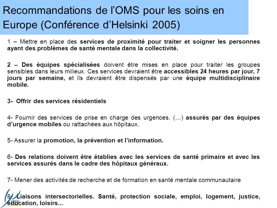 Recommandations de lOMS pour les soins en Europe (Conférence dHelsinki 2005) 1 – Mettre en place des services de proximité pour traiter et soigner les personnes ayant des problèmes de santé mentale dans la collectivité.