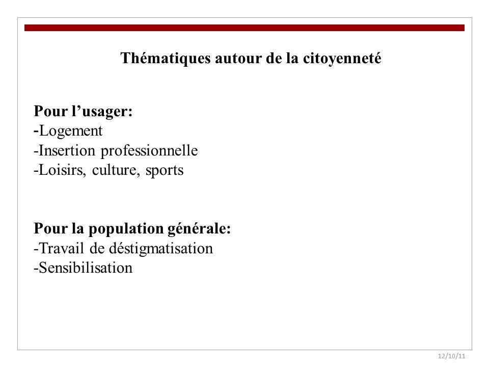 12/10/11 Thématiques autour de la citoyenneté Pour lusager: - Logement -Insertion professionnelle -Loisirs, culture, sports Pour la population général