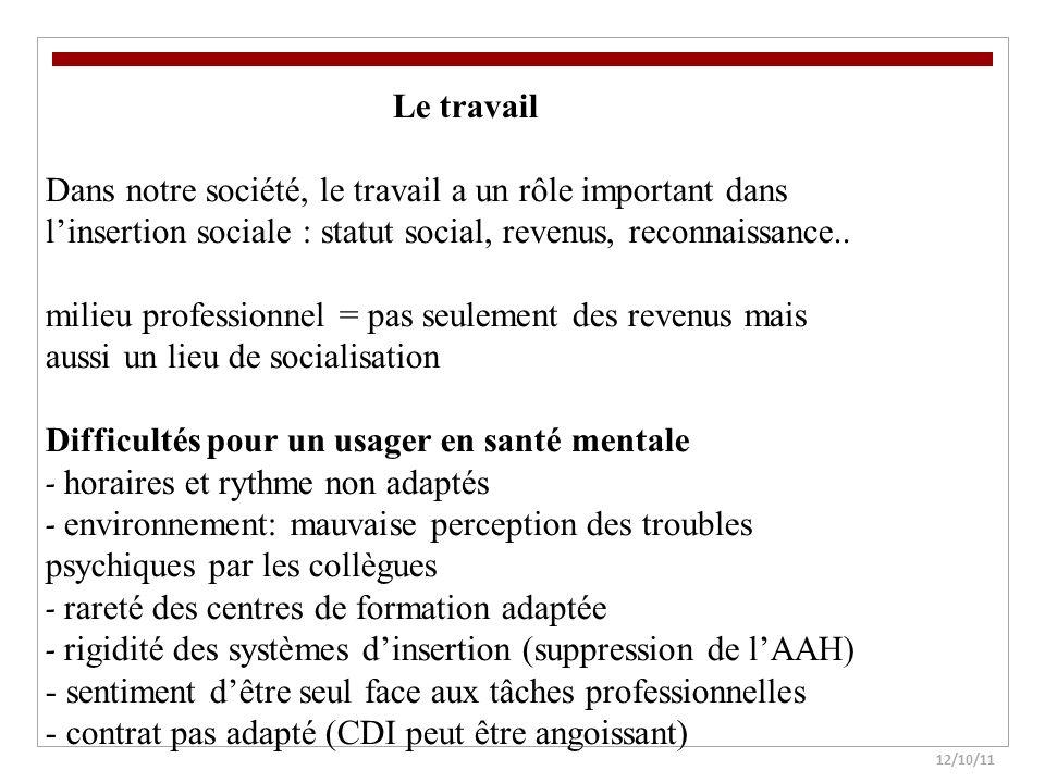 12/10/11 Le travail Dans notre société, le travail a un rôle important dans linsertion sociale : statut social, revenus, reconnaissance.. milieu profe