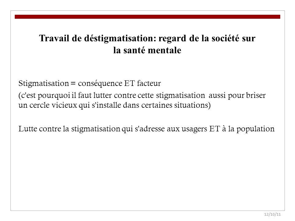 12/10/11 Travail de déstigmatisation: regard de la société sur la santé mentale Stigmatisation = conséquence ET facteur (c'est pourquoi il faut lutter