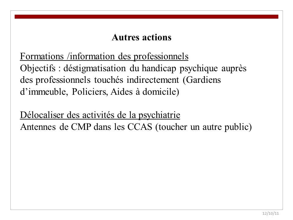 12/10/11 Formations /information des professionnels Objectifs : déstigmatisation du handicap psychique auprès des professionnels touchés indirectement