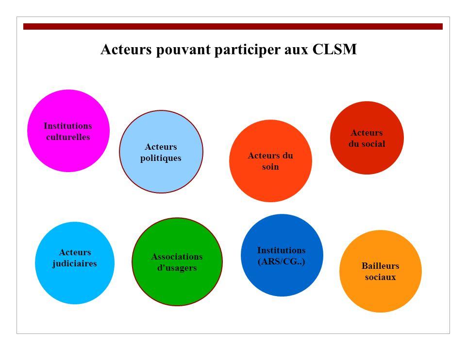 Acteurs pouvant participer aux CLSM Acteurs politiques Acteurs du social Bailleurs sociaux Associations d'usagers Acteurs du soin Acteurs judiciaires