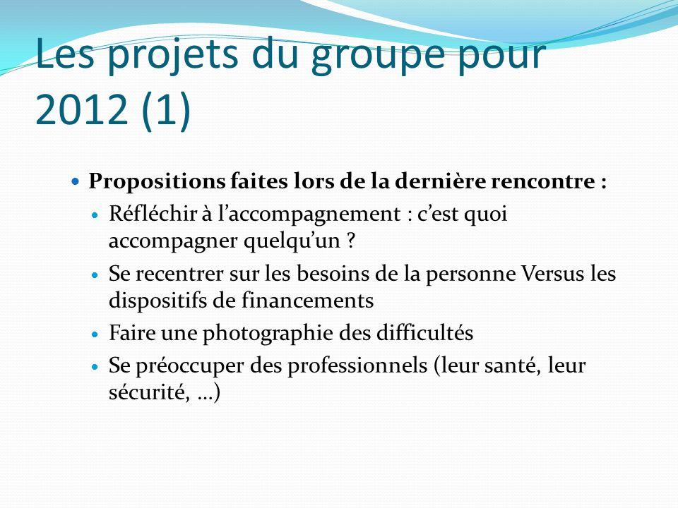 Les projets du groupe pour 2012 (2) Construire un projet de conférence sur comment aider les « aidants, les accompagnateurs de personnes en situation de souffrance » pour Trouver un ou des conférenciers Inviter les différentes structures Elaborer un programme pour Février 2012