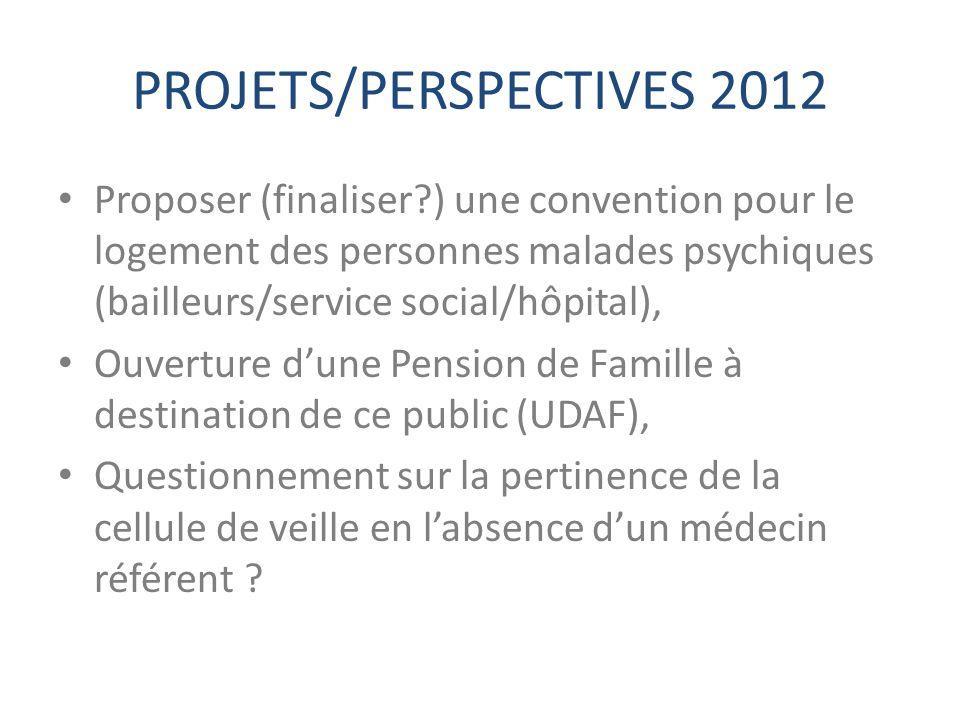 PROJETS/PERSPECTIVES 2012 Proposer (finaliser?) une convention pour le logement des personnes malades psychiques (bailleurs/service social/hôpital), O