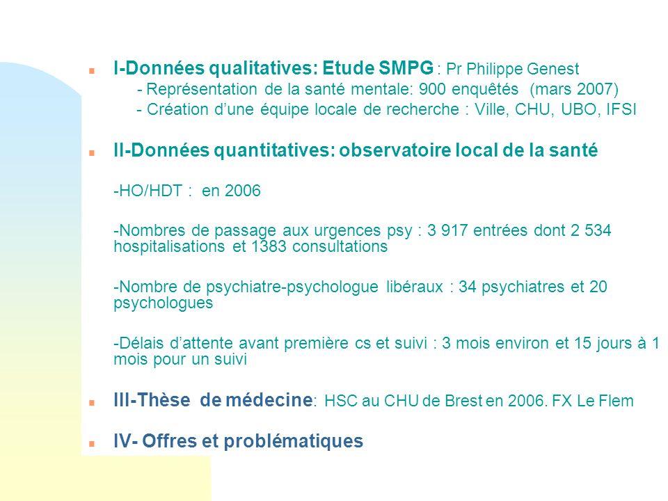 n I-Données qualitatives: Etude SMPG : Pr Philippe Genest - Représentation de la santé mentale: 900 enquêtés (mars 2007) - Création dune équipe locale