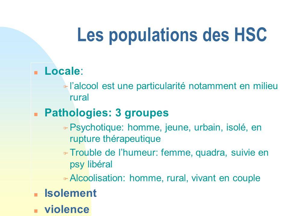 Les populations des HSC n Locale: F lalcool est une particularité notamment en milieu rural n Pathologies: 3 groupes F Psychotique: homme, jeune, urba