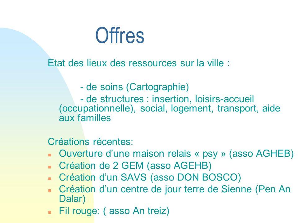 Offres Etat des lieux des ressources sur la ville : - de soins (Cartographie) - de structures : insertion, loisirs-accueil (occupationnelle), social,