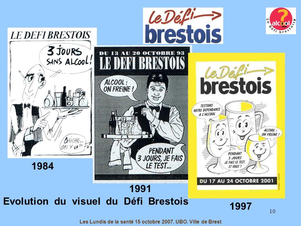 10 Evolution du visuel du Défi Brestois 1984 1991 1997 Les Lundis de la santé 15 octobre 2007. UBO. Ville de Brest