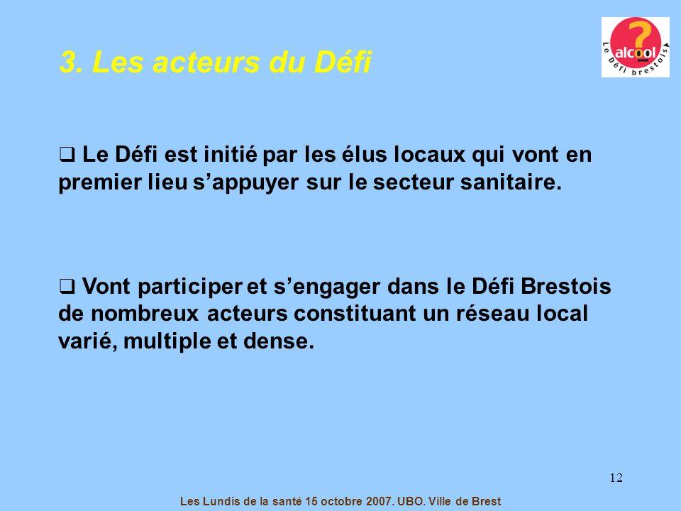 12 3. Les acteurs du Défi Le Défi est initié par les élus locaux qui vont en premier lieu sappuyer sur le secteur sanitaire. Vont participer et sengag