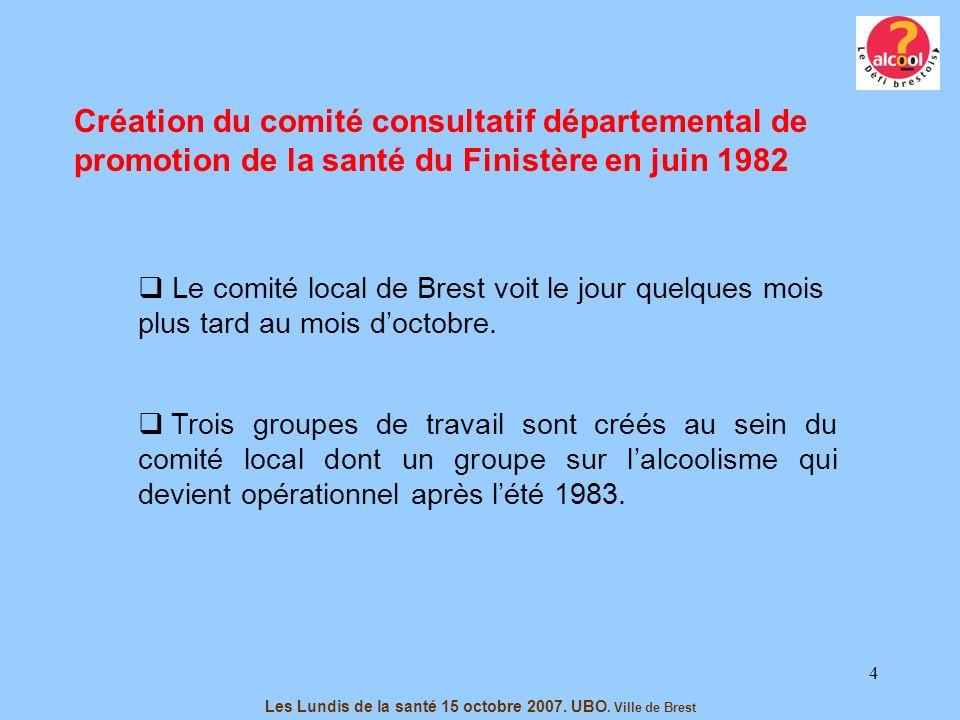 4 Les Lundis de la santé 15 octobre 2007. UBO. Ville de Brest Création du comité consultatif départemental de promotion de la santé du Finistère en ju