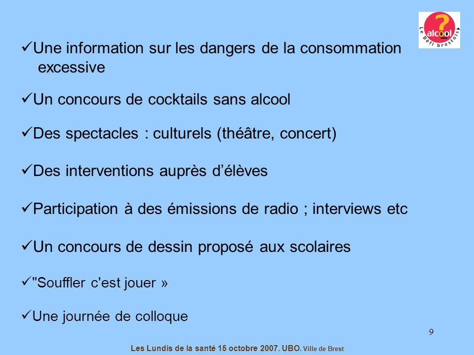 9 Une information sur les dangers de la consommation excessive Un concours de cocktails sans alcool Des spectacles : culturels (théâtre, concert) Des