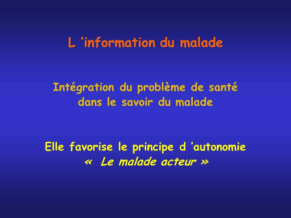 L information du malade Intégration du problème de santé dans le savoir du malade Elle favorise le principe d autonomie « Le malade acteur »