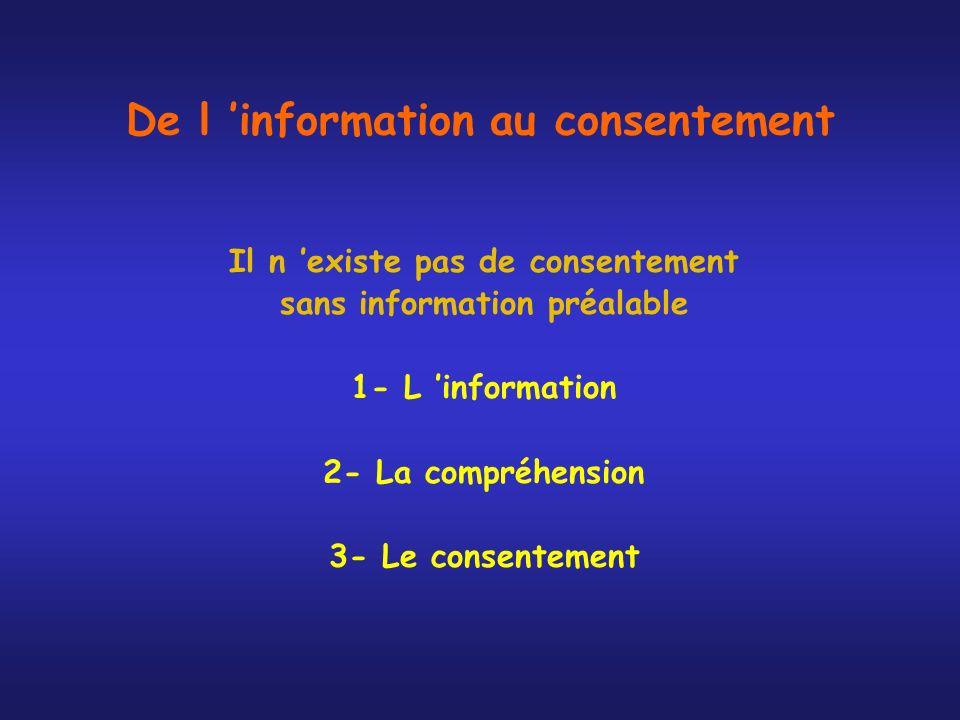 De l information au consentement Il n existe pas de consentement sans information préalable 1- L information 2- La compréhension 3- Le consentement