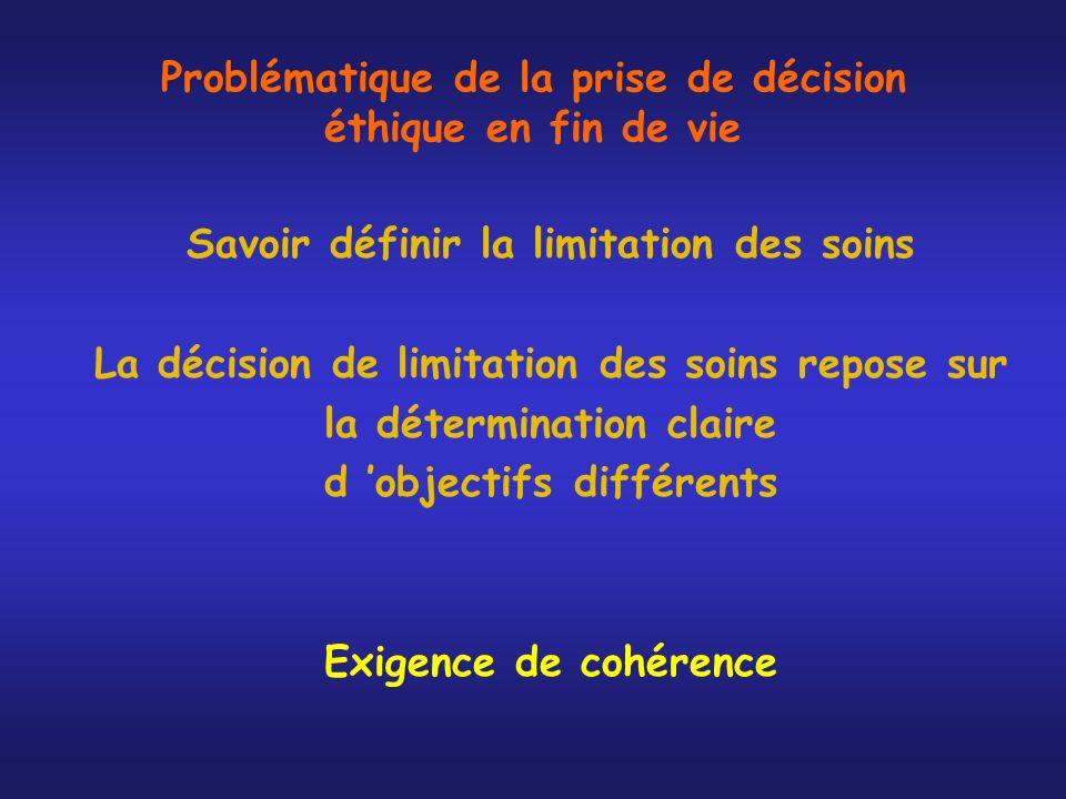 Problématique de la prise de décision éthique en fin de vie Savoir définir la limitation des soins La décision de limitation des soins repose sur la d