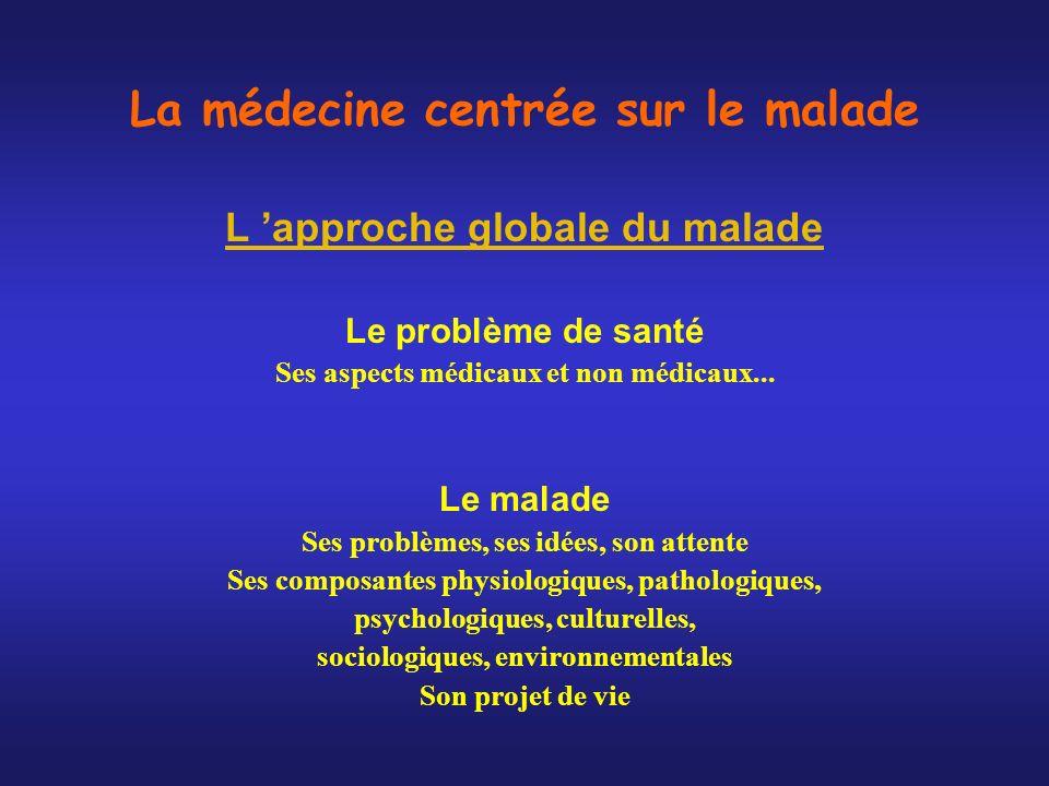 La médecine centrée sur le malade L approche globale du malade Le problème de santé Ses aspects médicaux et non médicaux... Le malade Ses problèmes, s