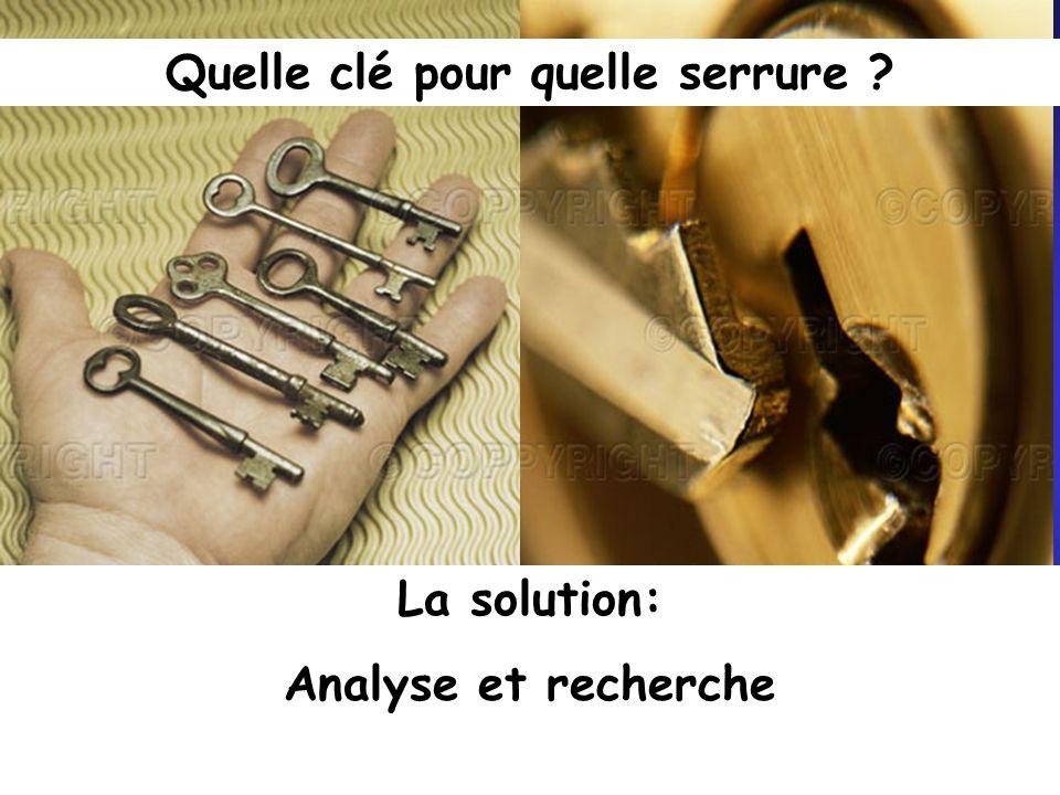 Quelle clé pour quelle serrure ? La solution: Analyse et recherche