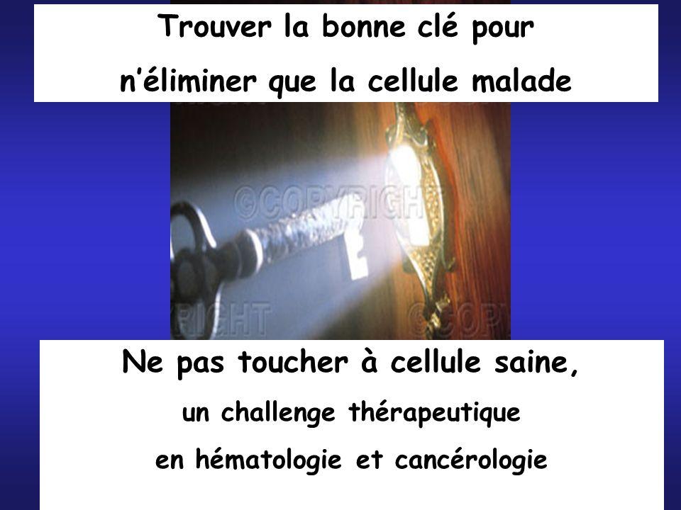Trouver la bonne clé pour néliminer que la cellule malade Ne pas toucher à cellule saine, un challenge thérapeutique en hématologie et cancérologie