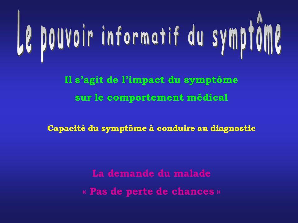 Il sagit de limpact du symptôme sur le comportement médical Capacité du symptôme à conduire au diagnostic La demande du malade « Pas de perte de chanc