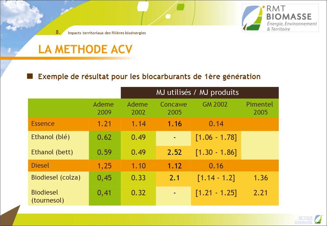 RETOUR SOMMAIRE LA METHODE ACV Exemple de résultat pour les biocarburants de 1ère génération 8. Impacts territoriaux des filières bioénergies 5