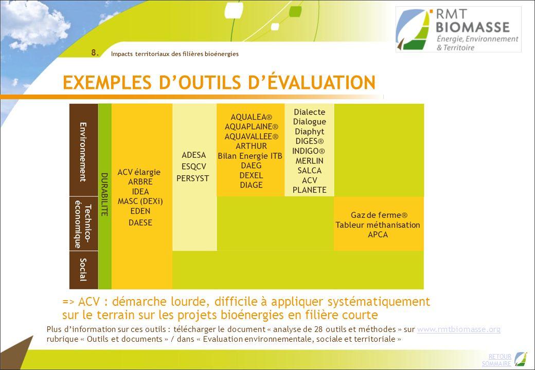 2 RETOUR SOMMAIRE © INRA => ACV : démarche lourde, difficile à appliquer systématiquement sur le terrain sur les projets bioénergies en filière courte