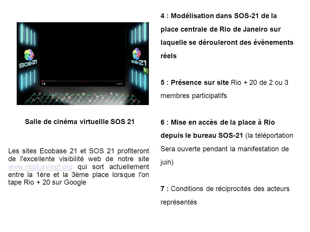 4 : Modélisation dans SOS-21 de la place centrale de Rio de Janeiro sur laquelle se dérouleront des évènements réels 5 : Présence sur site Rio + 20 de 2 ou 3 membres participatifs 6 : Mise en accès de la place à Rio depuis le bureau SOS-21 (la téléportation Sera ouverte pendant la manifestation de juin) 7 : Conditions de réciprocités des acteurs représentés Salle de cinéma virtuellle SOS 21 Les sites Ecobase 21 et SOS 21 profiteront de l excellente visibilité web de notre site www.rioplusvingt.org qui sort actuellement entre la 1ère et la 3ème place lorsque l on tape Rio + 20 sur Google www.rioplusvingt.org