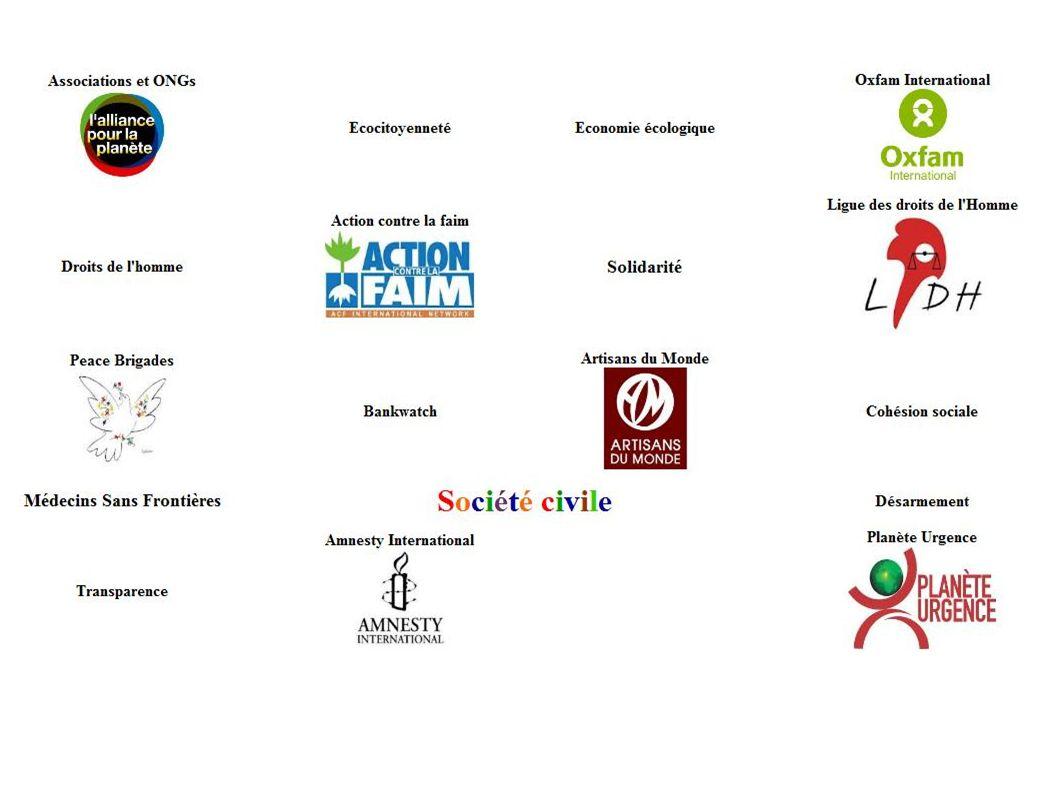 Notre projet en lien avec SOS 21 SOS 21 et Ecobase 21 sont partenaires de longue date et parmi les fondateurs du Réseau de compétences Ecoaction 21...Ils se proposent donc de faire coïncider leurs objectifs pour le Sommet Rio + 20 … OBJECTIF Sensibiliser le grand public aux enjeux du sommet de Rio +20 Inciter à participer par leur intérêt aux médias et aux réunions citoyennes et collectives proposées et relayées dans les territoires.