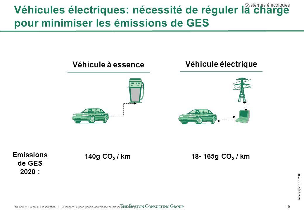 10 133660-74-Green IT-Présentation BCG-Planches support pour la conférence de presse-14Jan09.ppt © Copyright BCG 2009 Véhicules électriques: nécessité de réguler la charge pour minimiser les émissions de GES Véhicule à essence 140g CO 2 / km18- 165g CO 2 / km Véhicule électrique Systèmes électriques Emissions de GES 2020 :