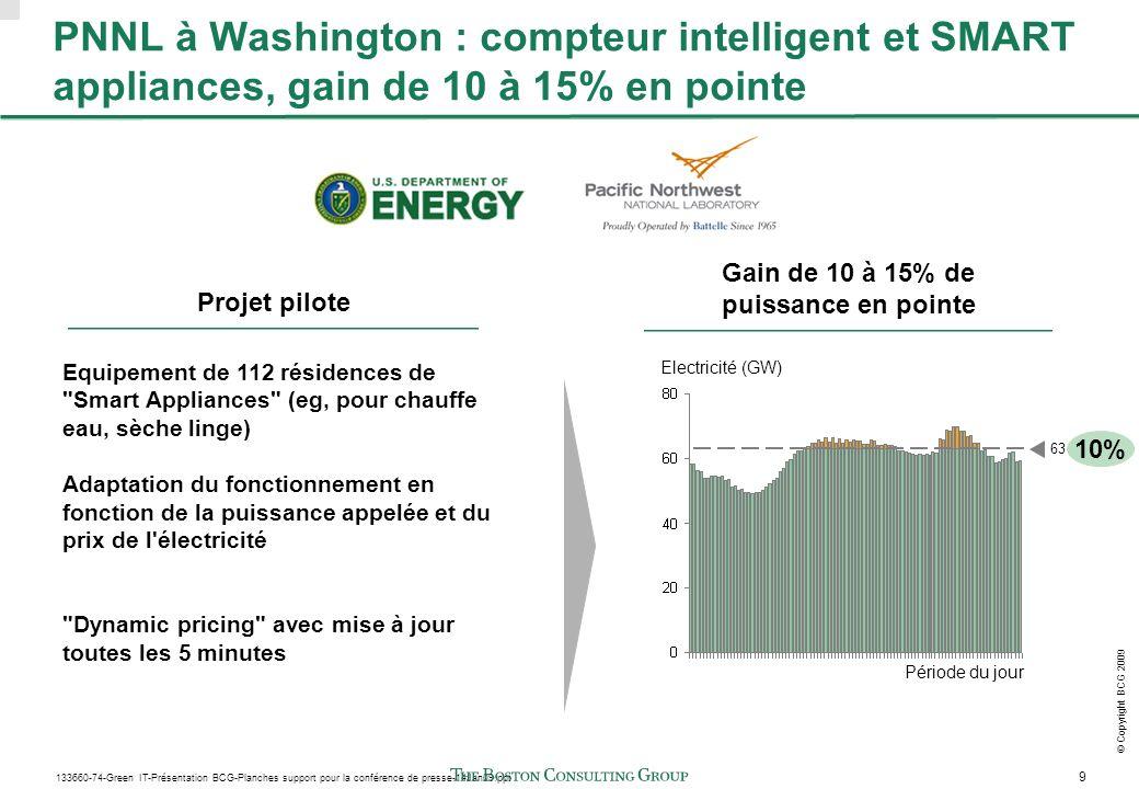 9 133660-74-Green IT-Présentation BCG-Planches support pour la conférence de presse-14Jan09.ppt © Copyright BCG 2009 Gain de 10 à 15% de puissance en pointe PNNL à Washington : compteur intelligent et SMART appliances, gain de 10 à 15% en pointe Electricité (GW) 63 Période du jour 10% Equipement de 112 résidences de Smart Appliances (eg, pour chauffe eau, sèche linge) Adaptation du fonctionnement en fonction de la puissance appelée et du prix de l électricité Dynamic pricing avec mise à jour toutes les 5 minutes Projet pilote