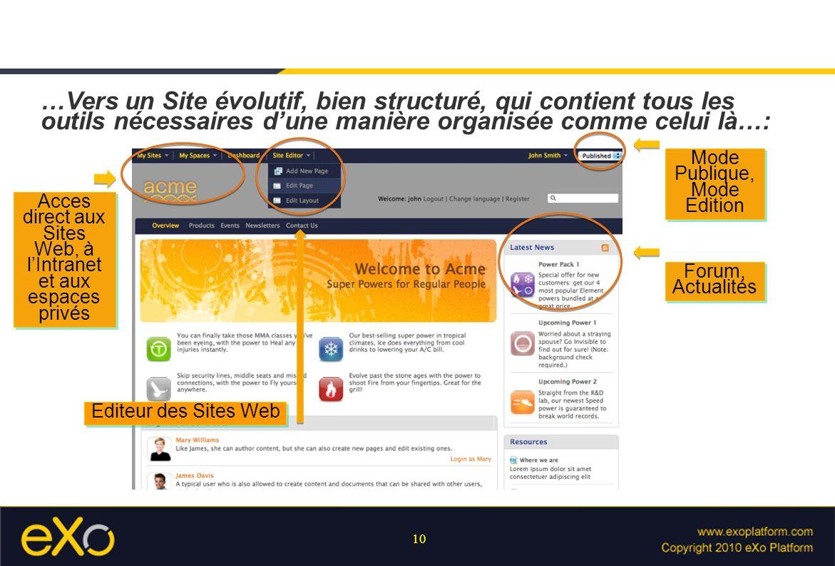 10 …Vers un Site évolutif, bien structuré, qui contient tous les outils nécessaires dune manière organisée comme celui là…: Acces direct aux Sites Web, à lIntranet et aux espaces privés Editeur des Sites Web Mode Publique, Mode Edition Forum, Actualités